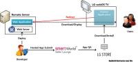 usage_scenario_of_hosted_ap